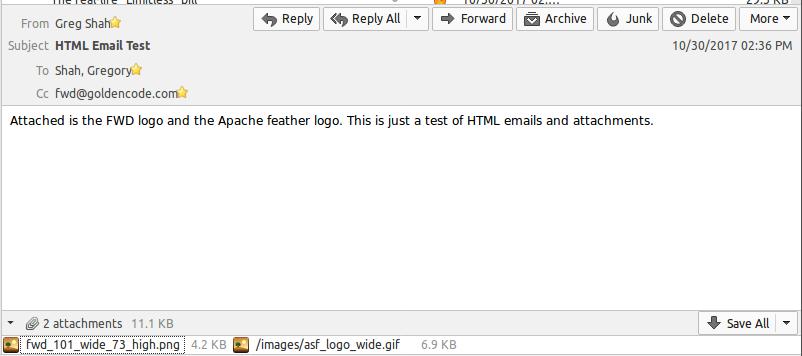 Email Send - FWD - Golden Code Redmine